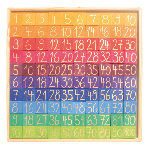 Counting With Colours Learning Block Set