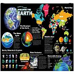 Wonders of Learning Educational Wall Chart - Discover the Earth