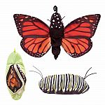 Monarch butterfly lifecycle hand puppet (reversible)